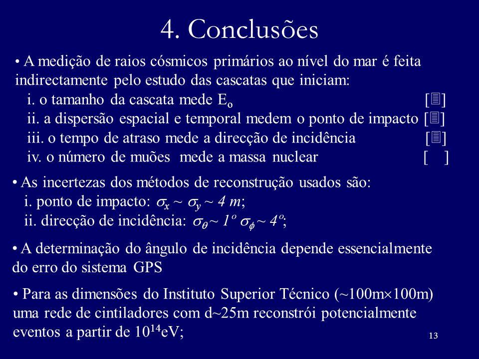 4. Conclusões i. o tamanho da cascata mede Eo []